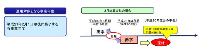 090601_b0011_ex02.jpg