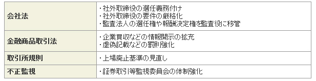 20120101_ex01_watanabe.jpg