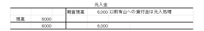 20120401_ex0005_watanabe.jpg