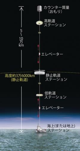 20150128cl_30ex02.png